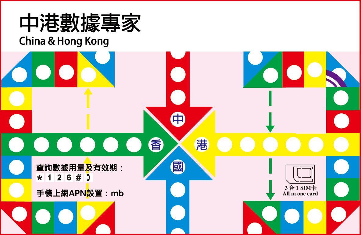 中港數據快線SIM卡 (2G)